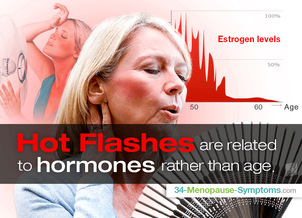 Q&A: Are Hot Flashes and Age Closely Related?