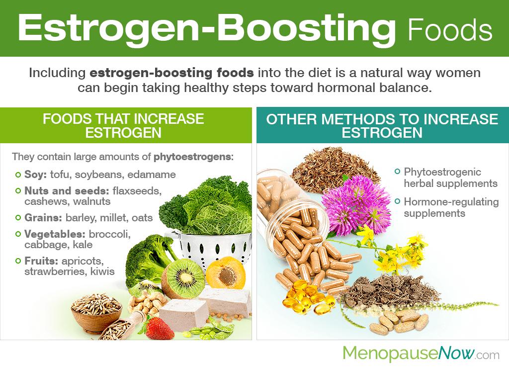 Estrogen-Boosting Foods