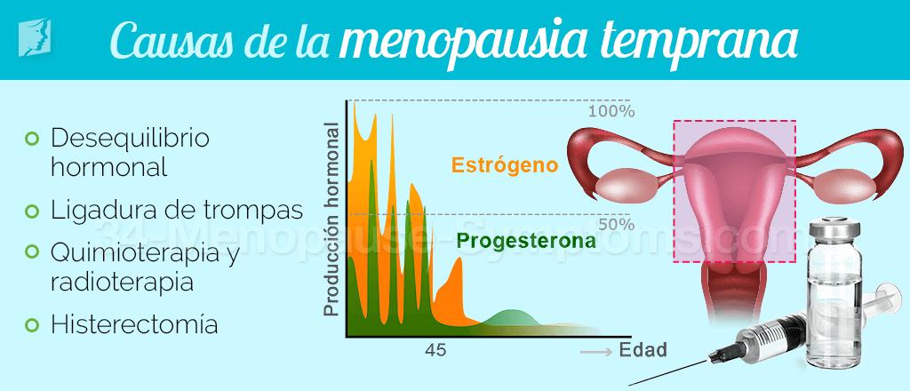Causas de la menopausia temprana