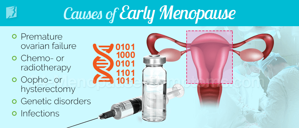 Causes of early menopause