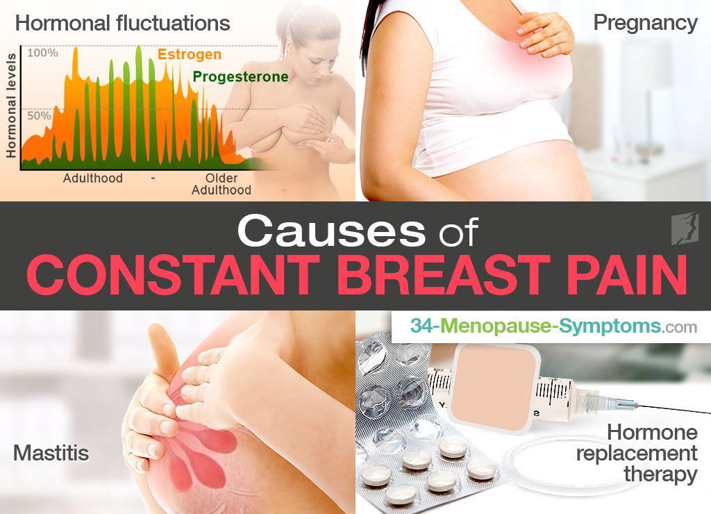 Causes of constant breast pain