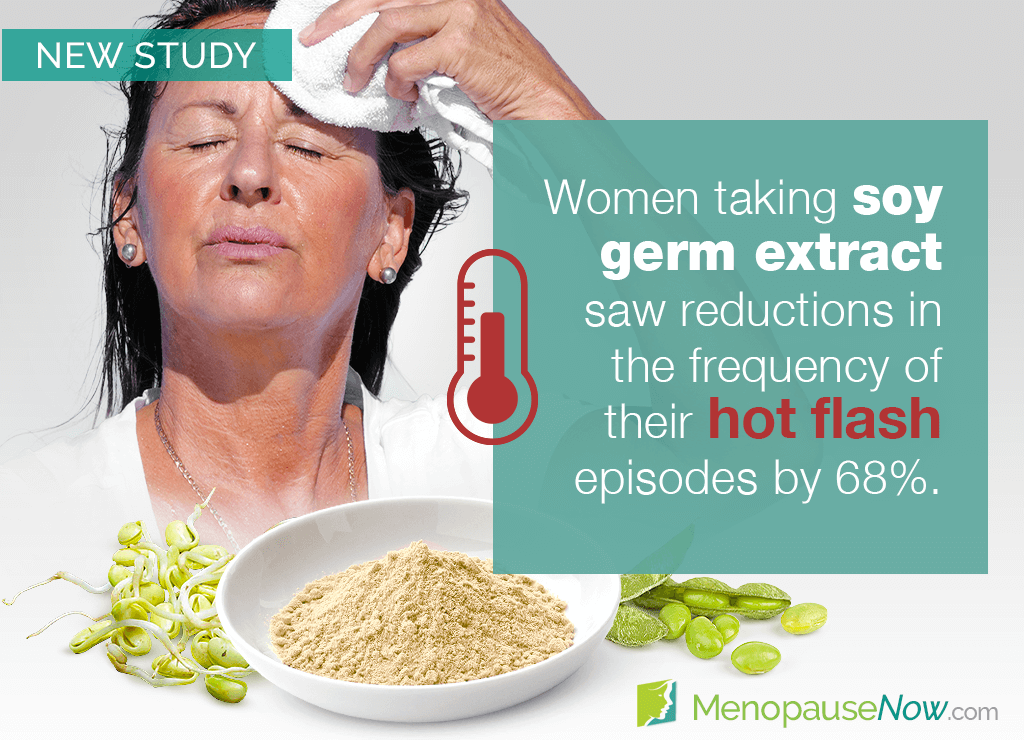 Study: Soy germ extract supplementation reduces hot flashes