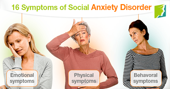 16 Symptoms of Social Anxiety Disorder