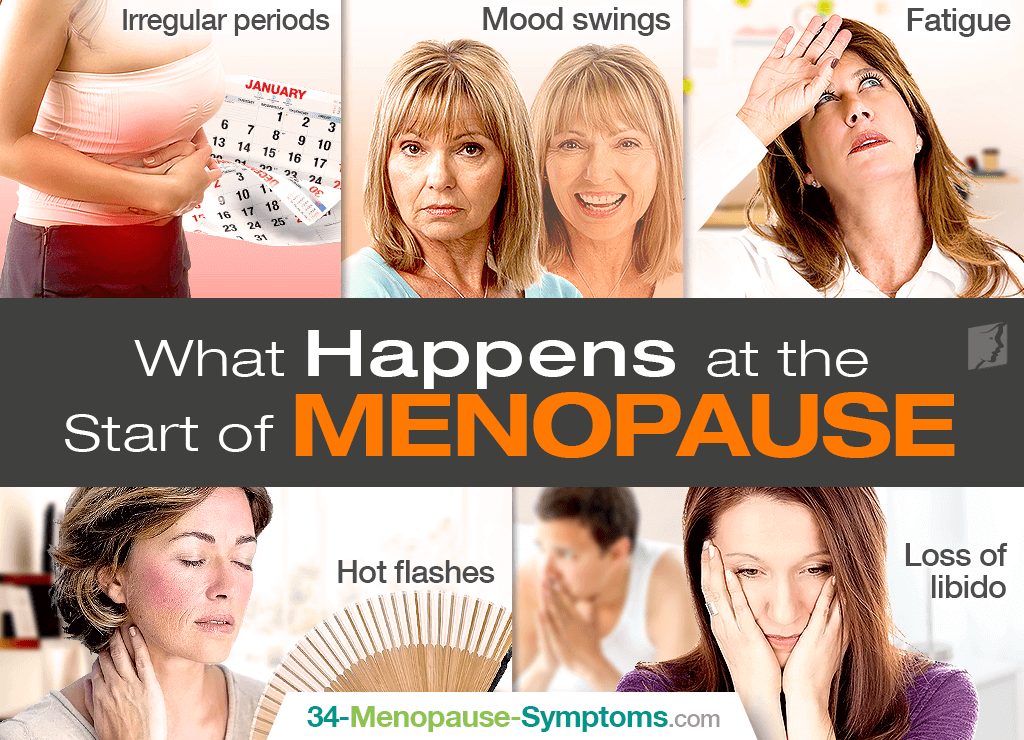 What Happens at the Start of Menopause?
