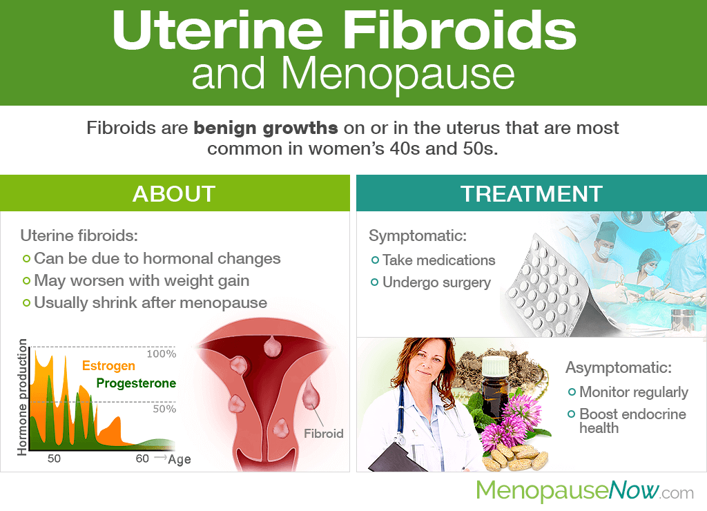 Uterine Fibroids and Menopause