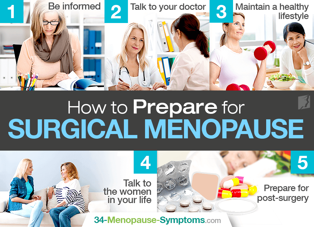 How to Prepare for Surgical Menopause