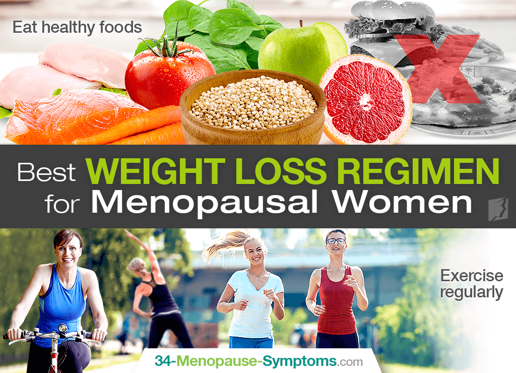 Best Weight Loss Regimen for Menopausal Women