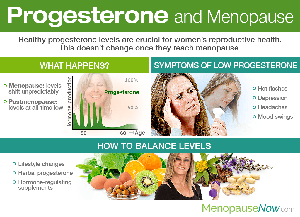 Progesterone and Menopause