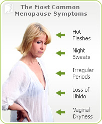 The Most Common Menopause Symptoms