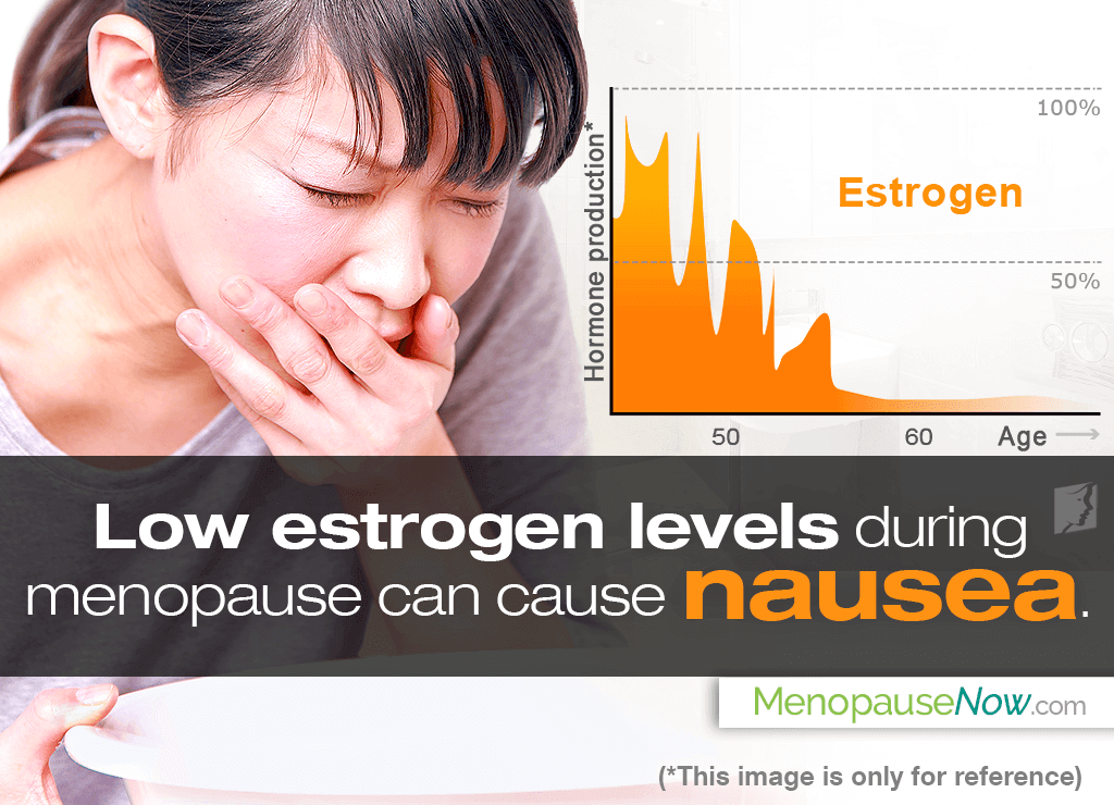 Low estrogen levels during menopause can cause nausea.