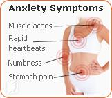 How Can you Identify the Symptoms of Anxiety?