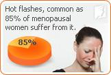 Menopausal Symptoms as a Result of Hot Flashes