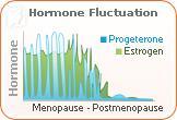 Understanding Headaches in Menopause