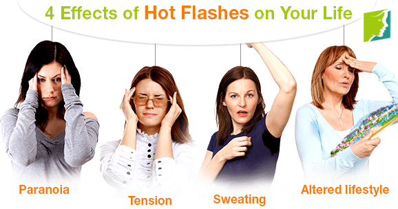 4 Effects of Hot Flashes on Your Life