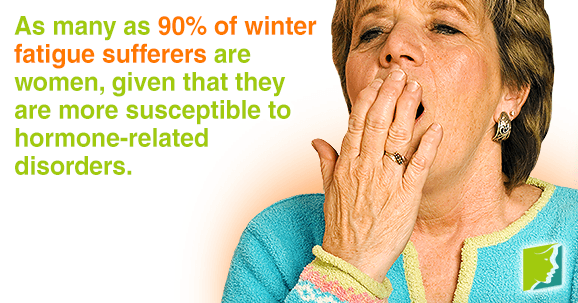 Many as 90 percent of winter fatigue sufferers are women