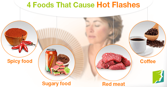 4 Foods That Cause Hot Flashes