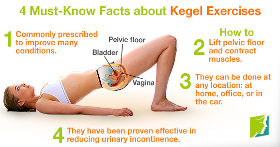kegel benefits for women