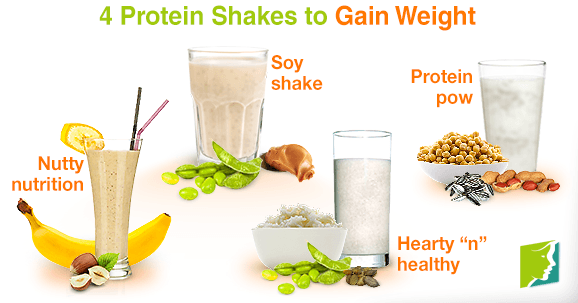 4 Protein Shakes to Gain Weight1