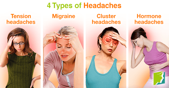 4 types of headaches