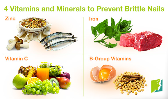 Best Natural B Complex Vitamins