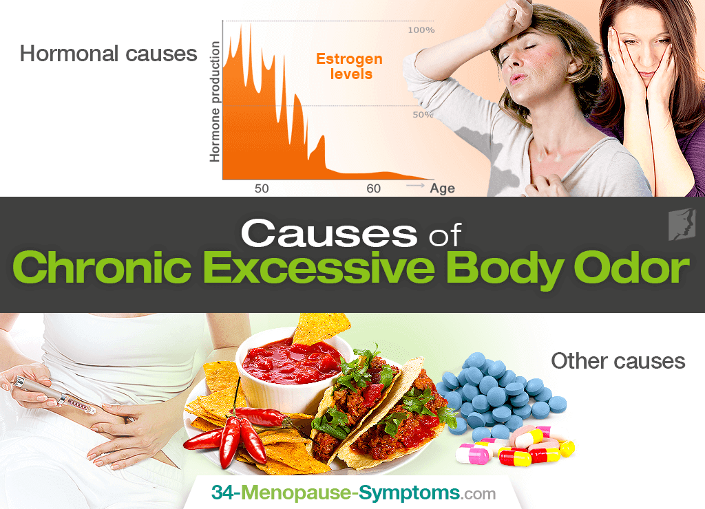 Chronic Excessive Body Odor: Causes and Solutions | Menopause Now