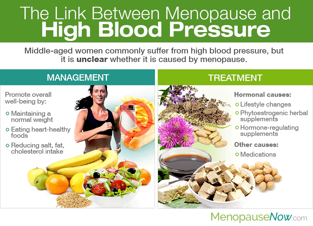 The Link between Menopause and High Blood Pressure