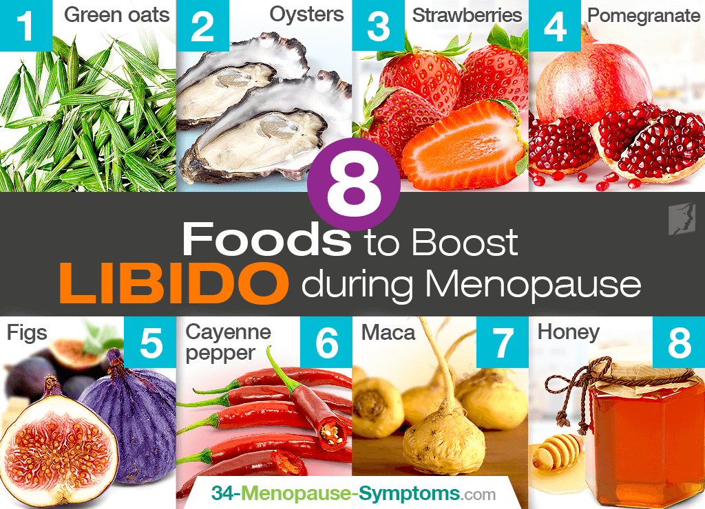 8 Foods to Boost Libido during Menopause