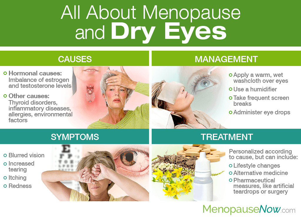 All About Menopause and Dry Eyes