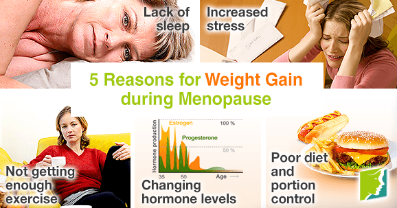 5 Reasons for Weight Gain during Menopause
