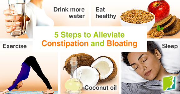 bloating constipation gas