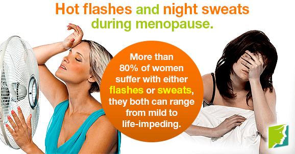 Hot flashes and night sweats during menopause