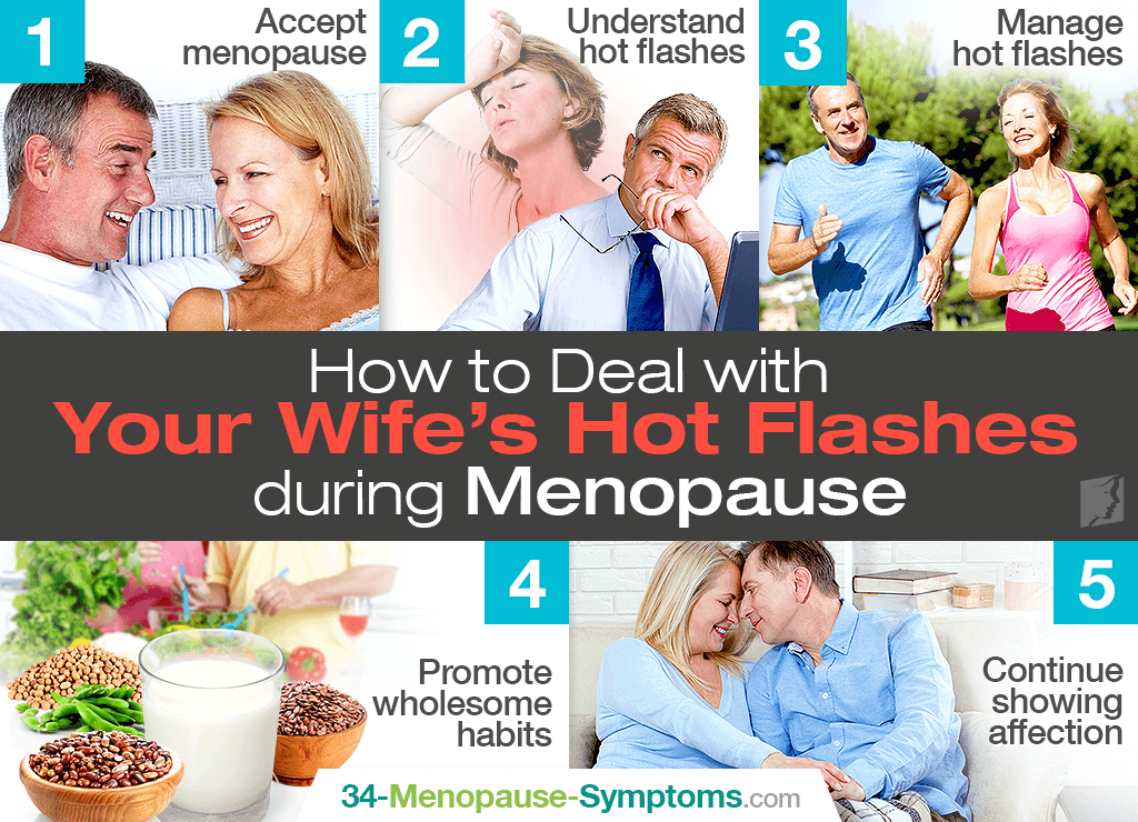 Dealing with wife's hot flashes
