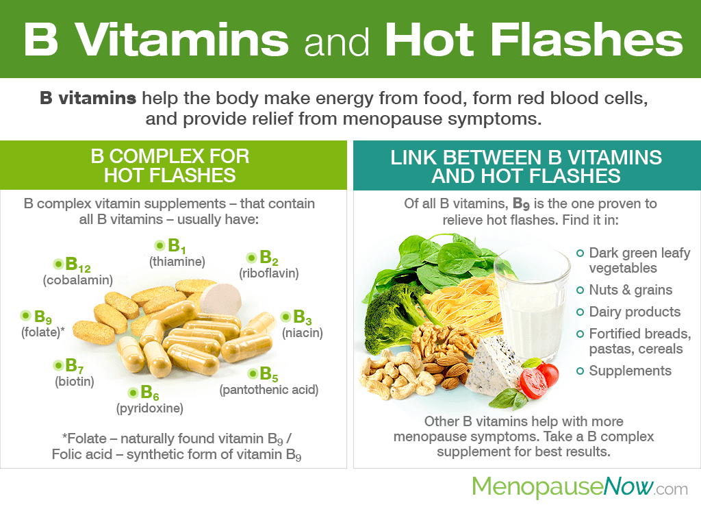 B Vitamins and Hot Flashes