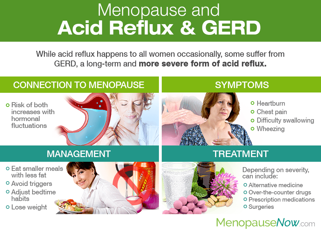 menopause and acid reflux