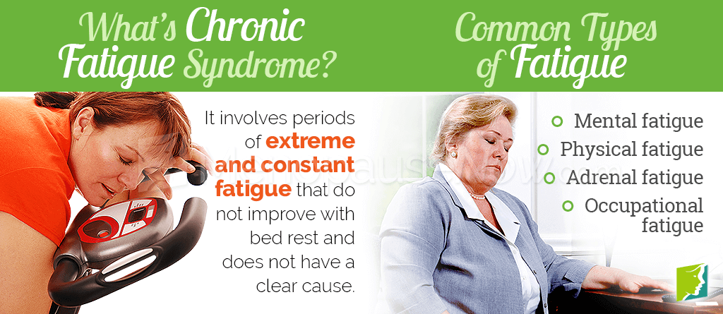 About Chronic Fatigue and OtherTypes