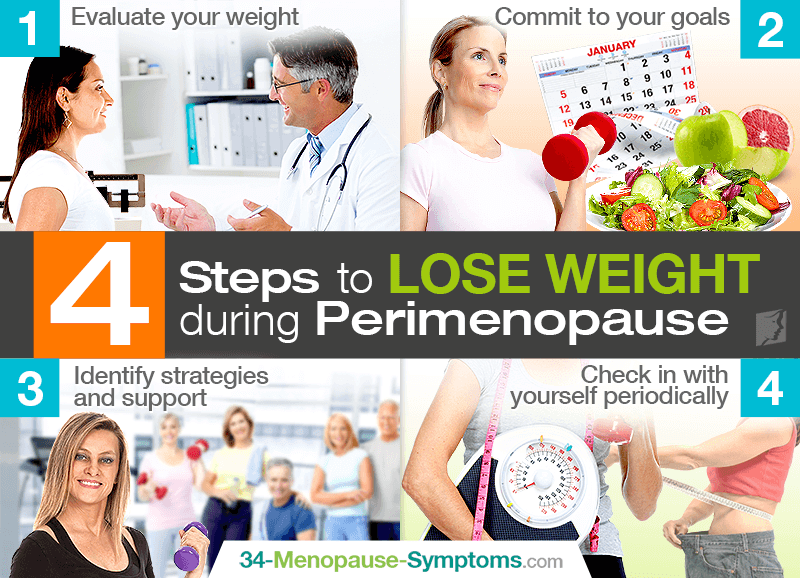 4 Steps to Lose Weight during Perimenopause