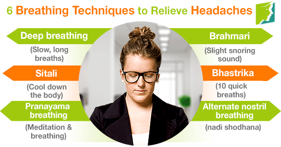 6 Breathing Techniques to Relieve Headaches and Stress at Work