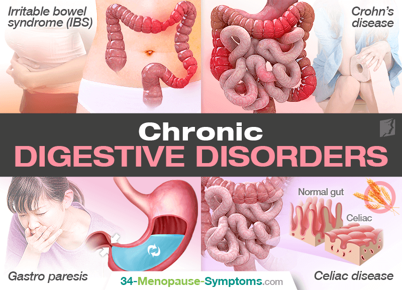 Chronic Digestive Disorders