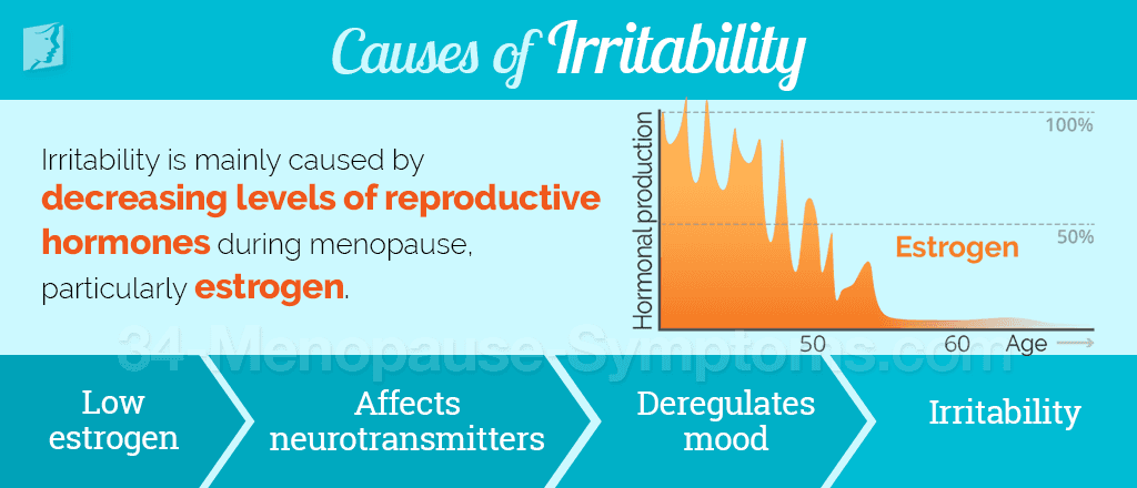 causes of irritability