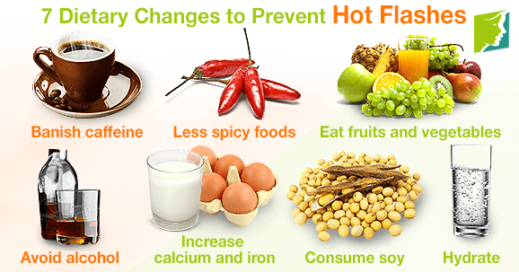 7 Dietary Changes to Prevent Hot Flashes