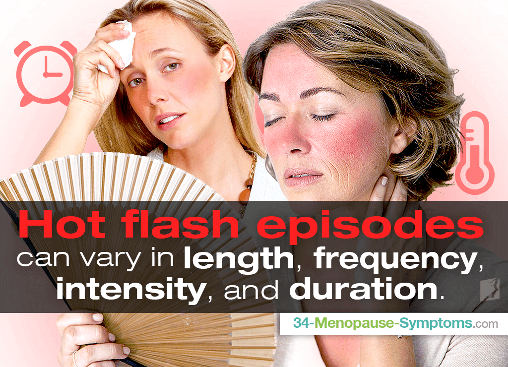 Hot Flashes during Menopause