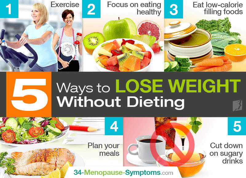 5 Ways to Lose Weight Without Dieting