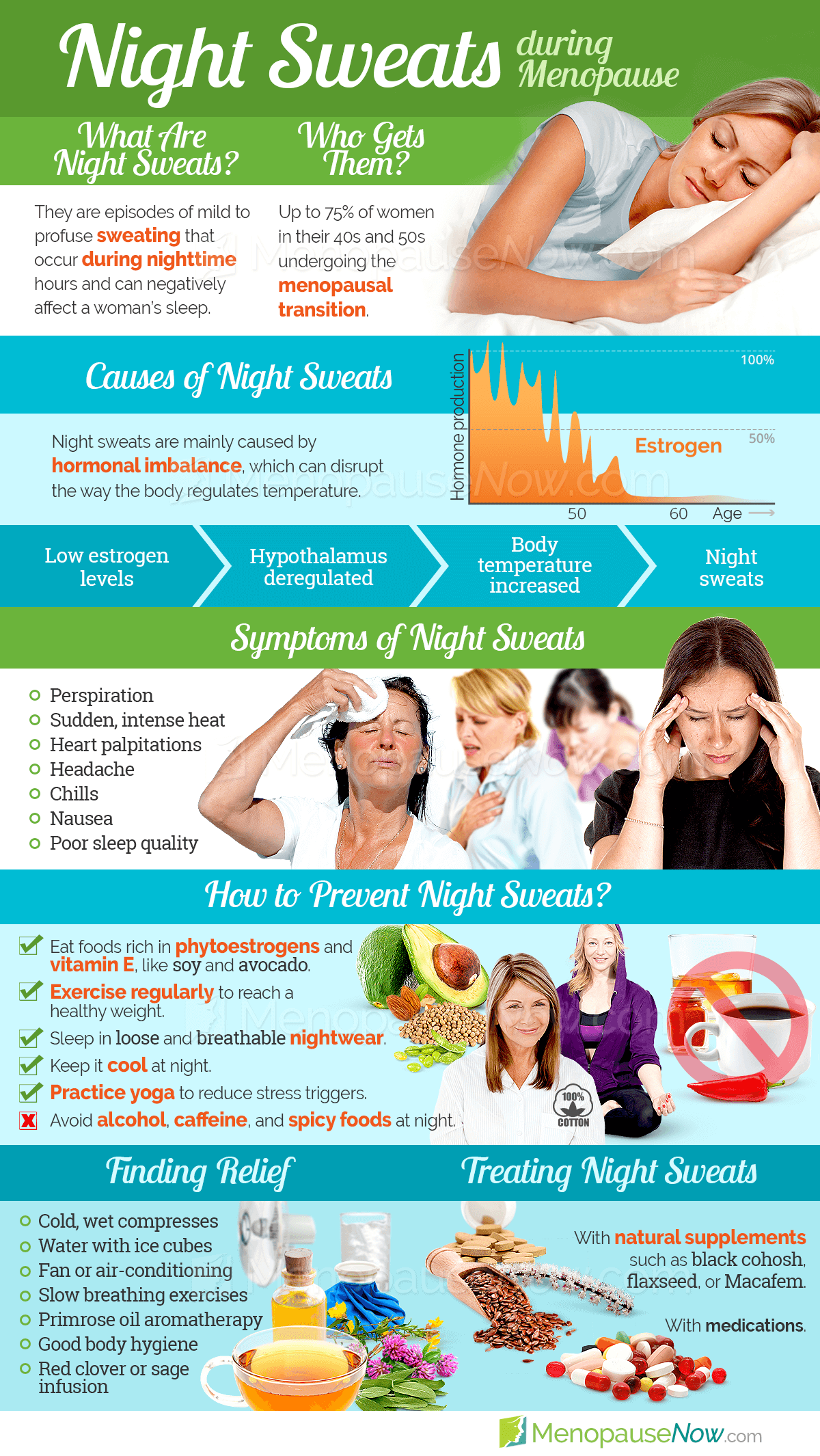 Night Sweats Symptom Information | Menopause Now