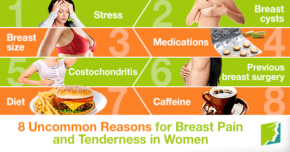 8 Uncommon Reasons for Breast Pain and Tenderness in Women