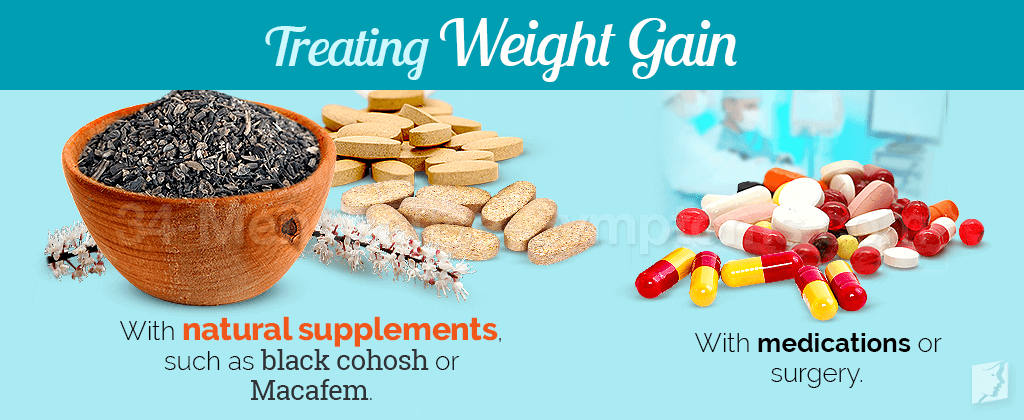 Weight Gain during Menopause Treatments