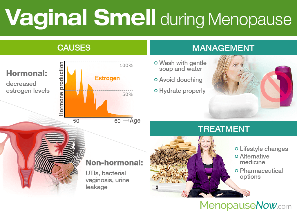 Vaginal Smell during Menopause
