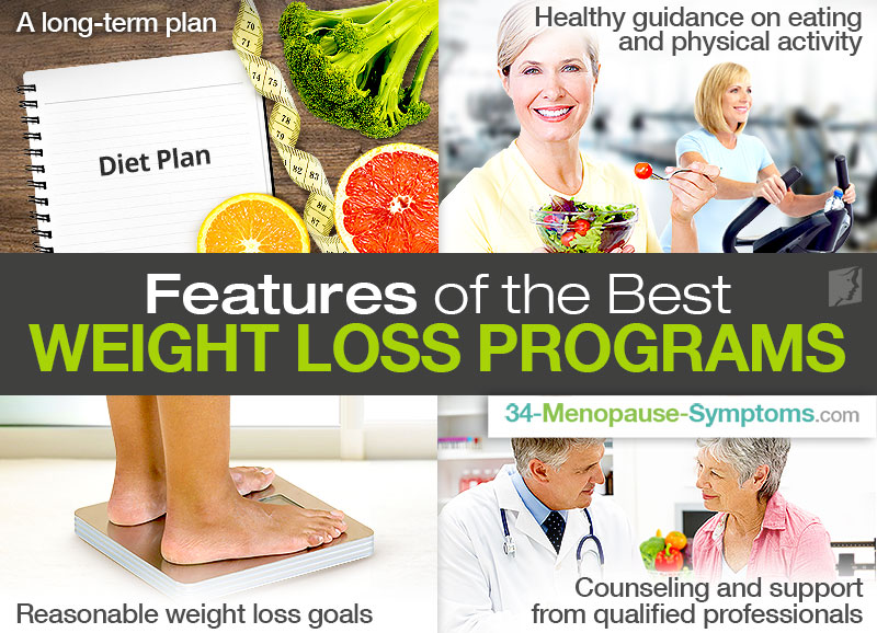 Features of the Best Weight Loss Programs