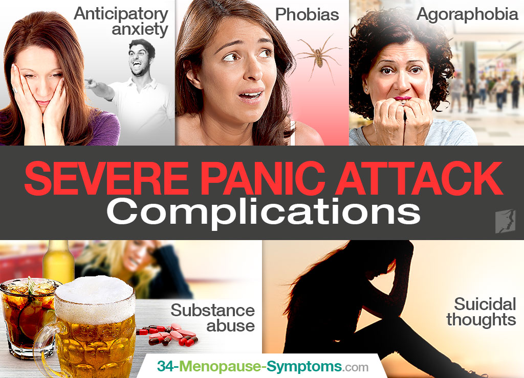 Severe Panic Attack Complications