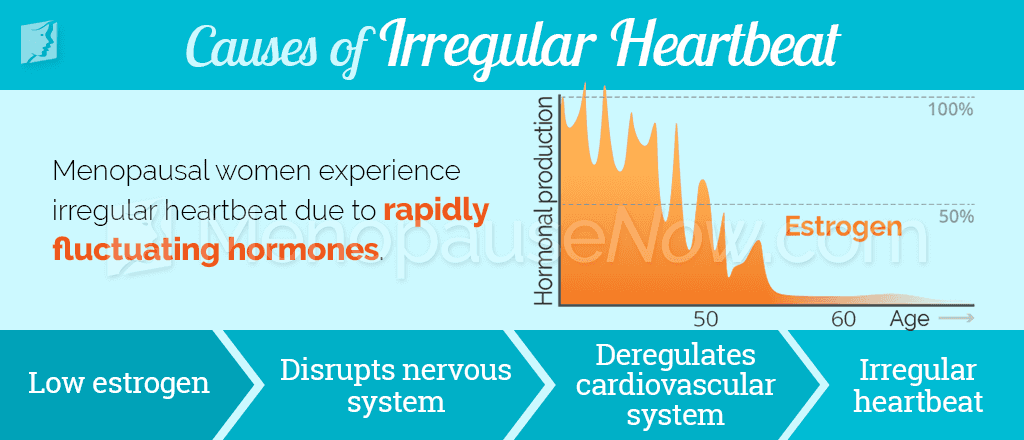Causes of irregular heartbeat