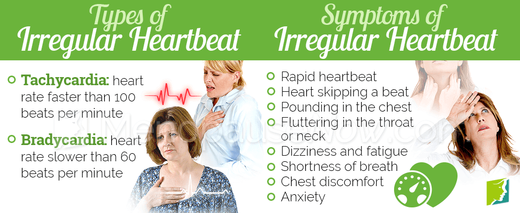 Symptoms of irregular heartbeat